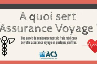 Prendre une assurance voyage