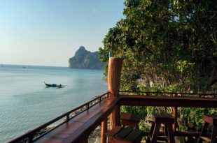 Budget en Thaïlande
